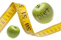 принципиальной схемы калории ленты диетпитания измеряя Стоковая Фотография