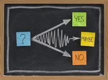 принципиальной схемы неуверенности нет возможно да Стоковое Изображение RF