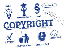 Принципиальная схема авторского права иллюстрация штока