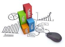 Принципиальная схема маркетинга Стоковые Изображения RF