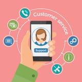 Принципиальная схема обслуживания клиента Концепция центра телефонного обслуживания службы технической поддержки Стоковые Изображения