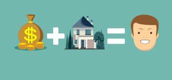 Приобретение, покупает дом иллюстрация штока