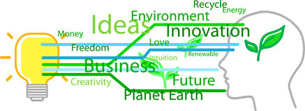 природа иллюстрации экологичности принципиальной схемы сохраняет Стоковое Изображение RF