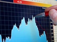 проанализируйте рынок Стоковое Изображение RF