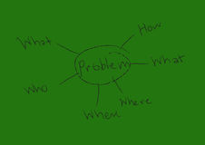 Проблема на зеленом школьном классе предпосылки Стоковые Фото