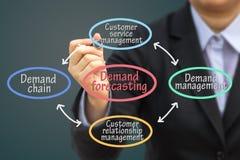 Прогнозирование требования сочинительства бизнесмена (пастельный тон) стоковое фото rf
