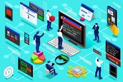 Программист равновеликое Infographic компания-разработчика программного обеспечения иллюстрация штока