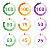 Прогресс цвета круга внутри иллюстрация вектора