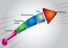 продукты принципиальной схемы к Стоковые Фотографии RF