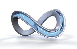 Прокладка Moebius Стоковые Изображения
