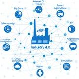 Промышленный интернет или индустрия 4 Слово красного цвета расположенное над текстом белого цвета Стоковые Фотографии RF