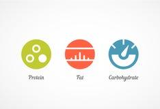 Протеин, сало и углевод иллюстрация вектора