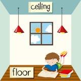 Противоположное wordcard для потолка и пола иллюстрация штока
