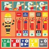Профессионал пожарного с классом огня и знаками огня иллюстрация вектора