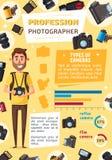 Профессия человека фотографа, вектор шаржа бесплатная иллюстрация
