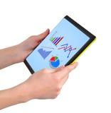 Профиты на touchpad стоковое фото