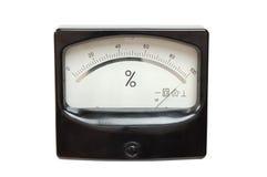 проценты метра Стоковые Изображения RF