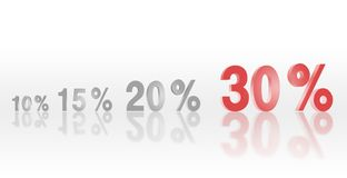 проценты Стоковые Фотографии RF