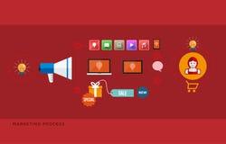Процесс маркетинга Стоковое Изображение RF