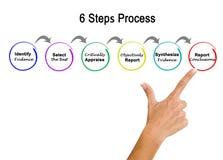 процесс 6 шагов стоковое фото