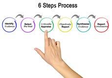 процесс 6 шагов стоковое изображение