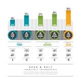 Процесс Infographic пояса Isogear Стоковое Изображение