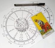 Прочность карточки Tarot диаграммы астрологии натальная иллюстрация вектора