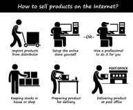 Продавать значки Cliparts процесса интернета продукта онлайн Стоковые Фотографии RF