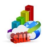 Продажа глобуса диаграммы глобуса Стоковые Изображения RF