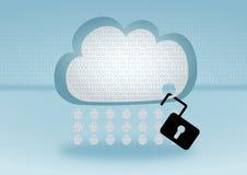 Пролом безопасности данных в вычислять облака Стоковые Изображения RF