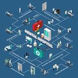 Психиатрическая больница равновеликое Infographics бесплатная иллюстрация