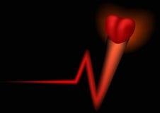 пульсирование сердца Стоковое Изображение RF