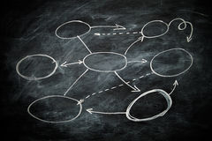 Пустой бизнес-план написанный на классн классном Стоковое Изображение