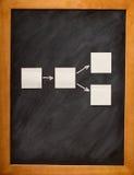 пустые примечания схемы технологического процесса стоковые фото