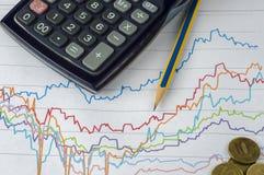 План-график дела и финансов Стоковое фото RF
