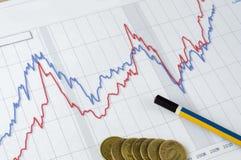 План-график дела и финансов Стоковое Изображение RF