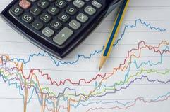 План-график дела и финансов Стоковое Изображение