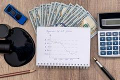 План-график цены с долларами Стоковое Изображение RF