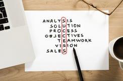 План стратегии успеха в бизнесе Стоковые Фотографии RF