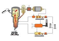 План энергии силы биомассы иллюстрация штока
