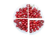 Плита плодоовощ вишни Концепция Стоковые Изображения