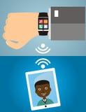 Плоская иллюстрация наручных часов разума usabiity умных для Стоковые Фото