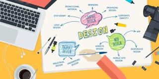 Плоская концепция иллюстрации дизайна для дизайна Стоковая Фотография