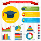 Плоская предпосылка Infographic образования Стоковое Изображение