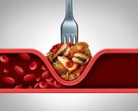Плохая еда циркуляции бесплатная иллюстрация