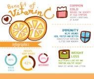 Плодоовощ витамин C преимущества Infographics здоровый Стоковые Изображения