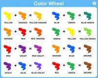 Рабочее лист колеса цвета для детей иллюстрация штока