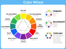 Рабочее лист колеса цвета для детей Стоковое фото RF