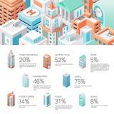 Равновеликий город infographic Заголовок с различными зданиями и Стоковые Изображения