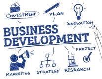 Развитие бизнеса бесплатная иллюстрация